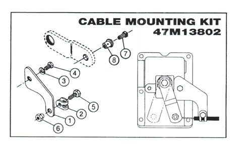 muncie pto cable mounting shift kit  this kit mounts to your muncie shift  cover, and attaches the pto cable to the cover